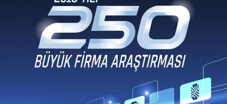 BTSO, Bursa'daki ilk 250 büyük firmayı açıkladı